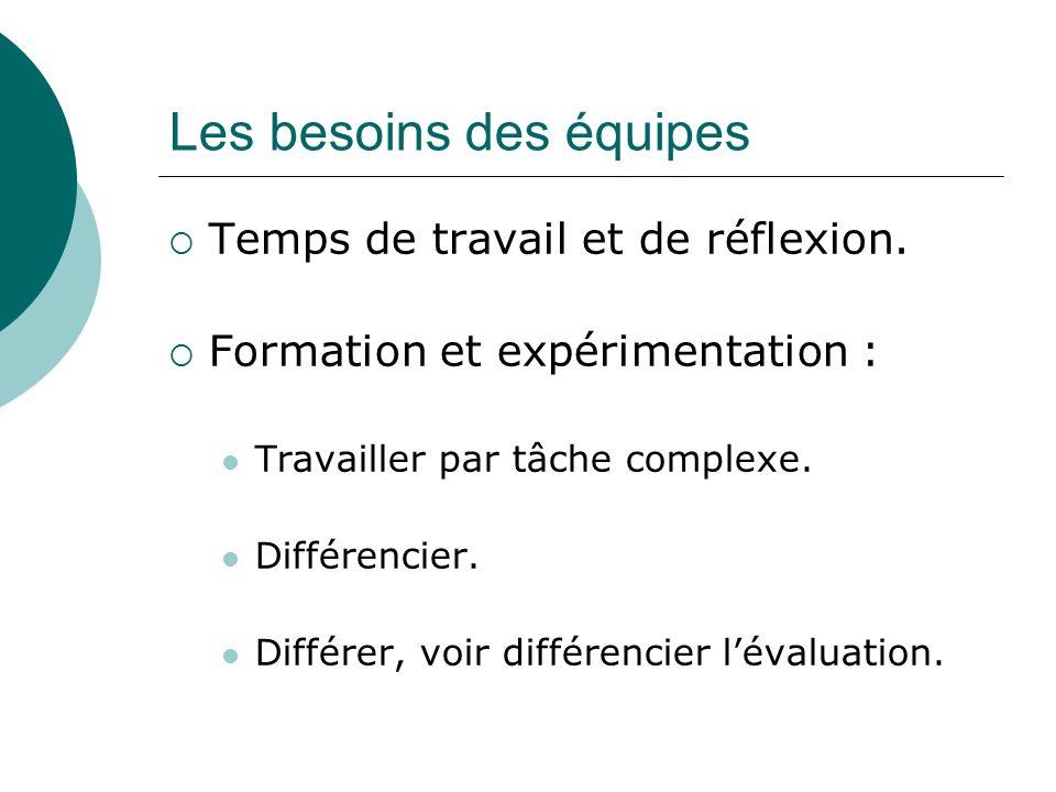 Les besoins des équipes Temps de travail et de réflexion. Formation et expérimentation : Travailler par tâche complexe. Différencier. Différer, voir d