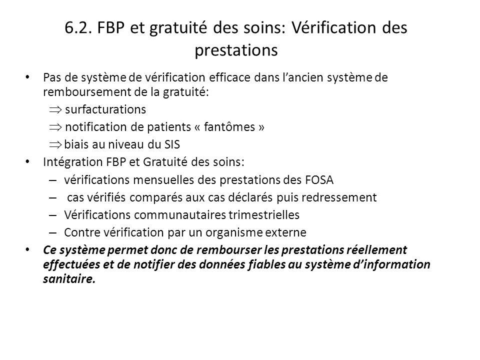 6.2. FBP et gratuité des soins: Vérification des prestations Pas de système de vérification efficace dans lancien système de remboursement de la gratu