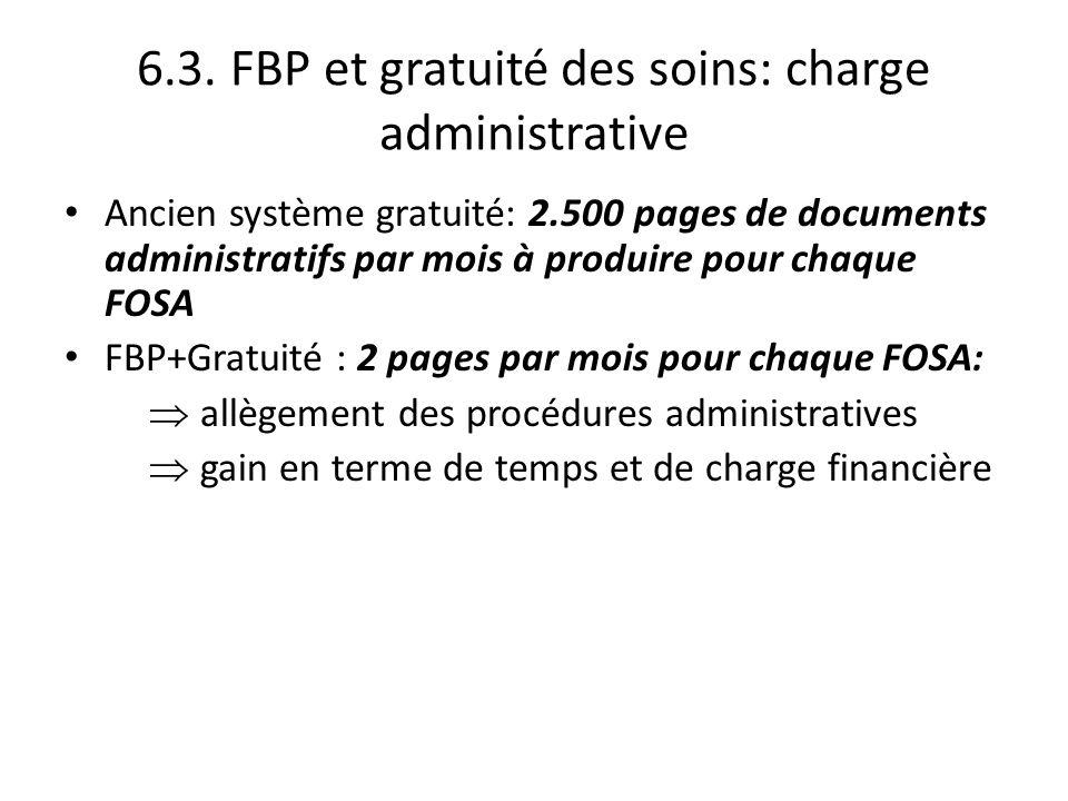 6.3. FBP et gratuité des soins: charge administrative Ancien système gratuité: 2.500 pages de documents administratifs par mois à produire pour chaque
