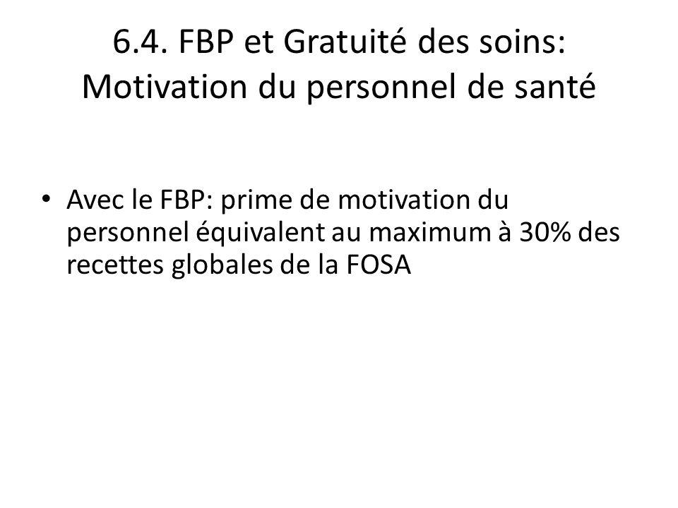 6.4. FBP et Gratuité des soins: Motivation du personnel de santé Avec le FBP: prime de motivation du personnel équivalent au maximum à 30% des recette
