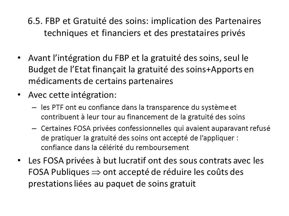 6.5. FBP et Gratuité des soins: implication des Partenaires techniques et financiers et des prestataires privés Avant lintégration du FBP et la gratui