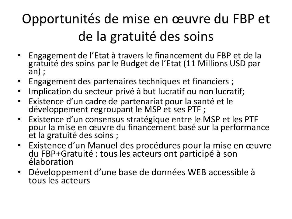 Opportunités de mise en œuvre du FBP et de la gratuité des soins Engagement de lEtat à travers le financement du FBP et de la gratuité des soins par l
