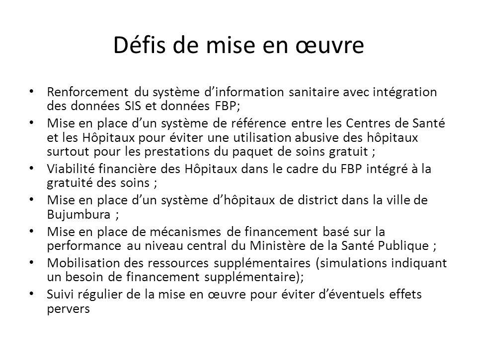 Défis de mise en œuvre Renforcement du système dinformation sanitaire avec intégration des données SIS et données FBP; Mise en place dun système de ré