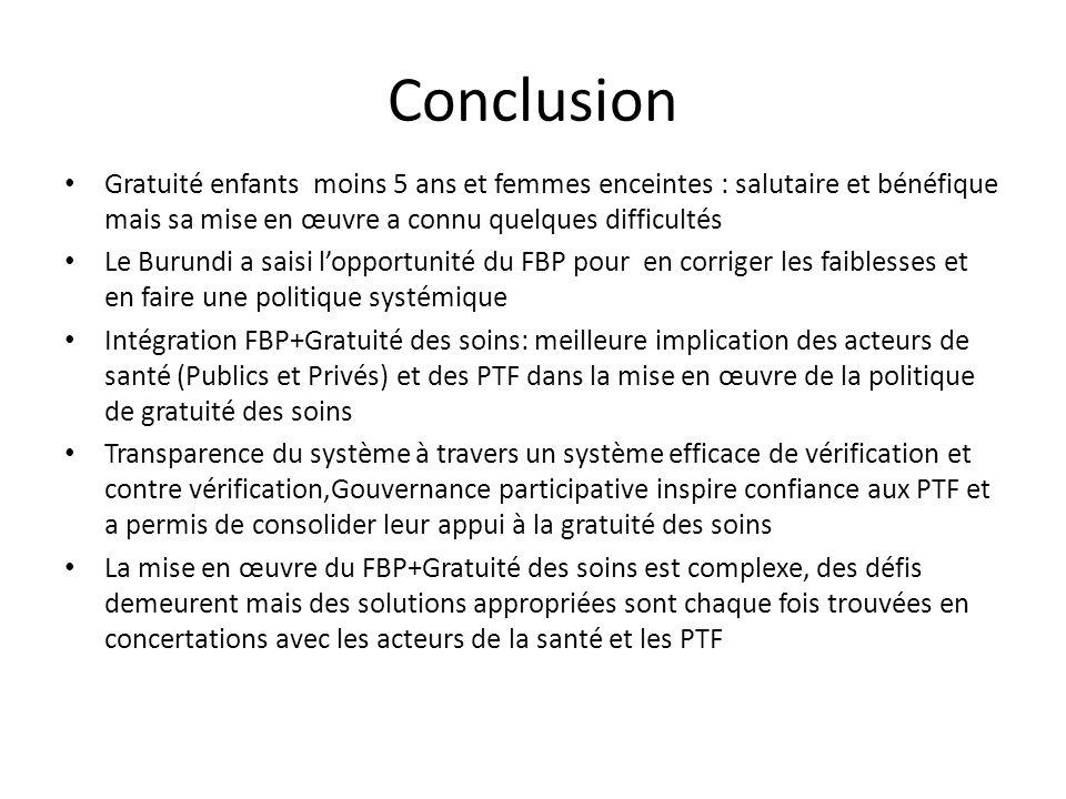 Conclusion Gratuité enfants moins 5 ans et femmes enceintes : salutaire et bénéfique mais sa mise en œuvre a connu quelques difficultés Le Burundi a s
