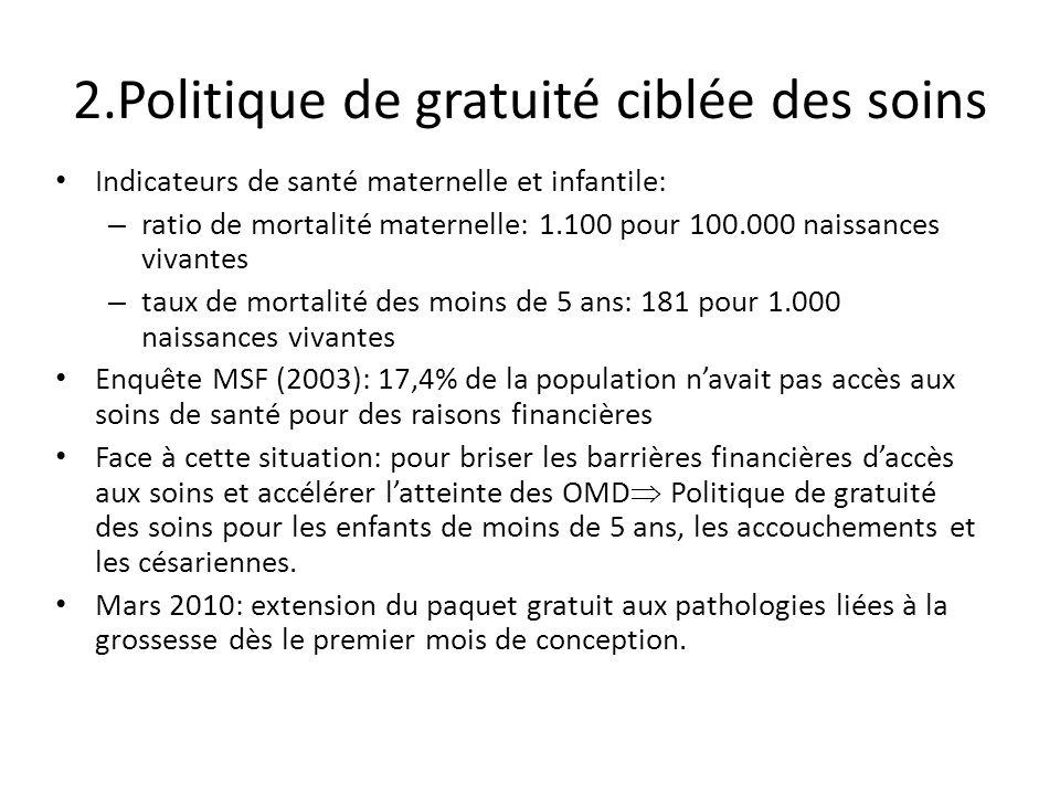2.Politique de gratuité ciblée des soins Indicateurs de santé maternelle et infantile: – ratio de mortalité maternelle: 1.100 pour 100.000 naissances