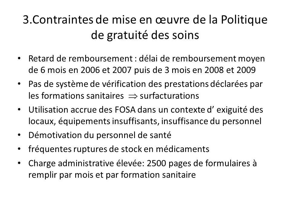 3.Contraintes de mise en œuvre de la Politique de gratuité des soins Retard de remboursement : délai de remboursement moyen de 6 mois en 2006 et 2007
