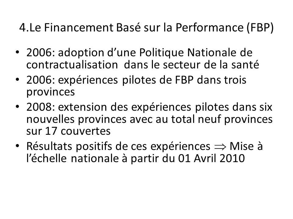 4.Le Financement Basé sur la Performance (FBP) 2006: adoption dune Politique Nationale de contractualisation dans le secteur de la santé 2006: expérie