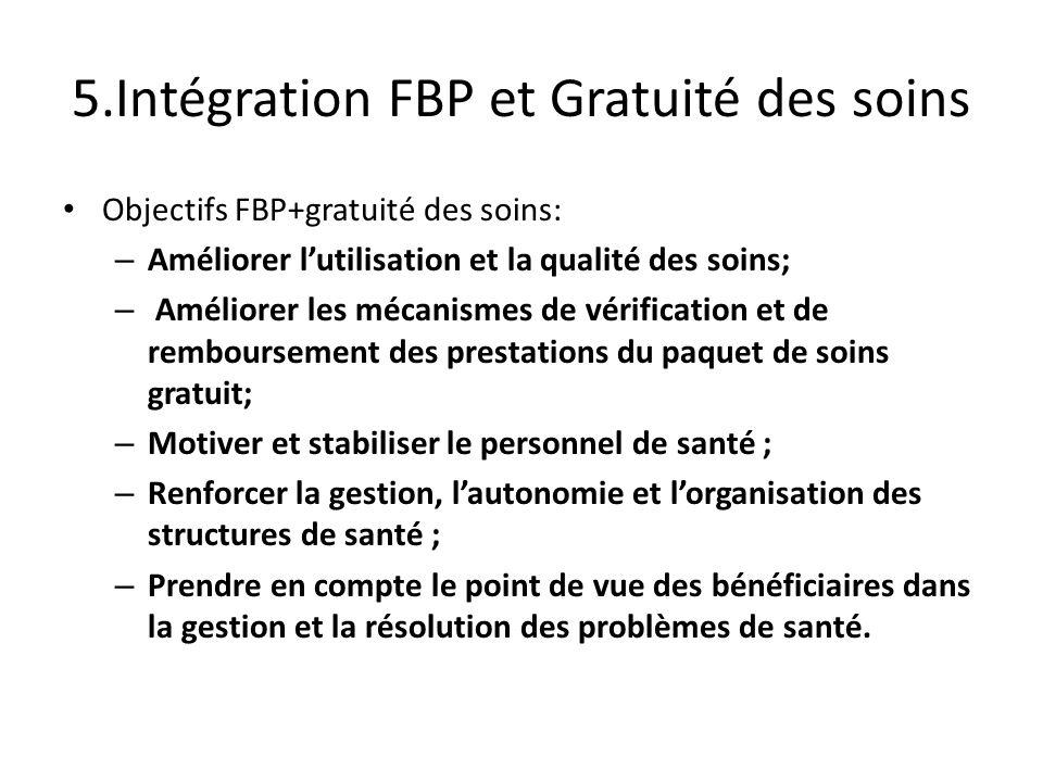 5.Intégration FBP et Gratuité des soins Objectifs FBP+gratuité des soins: – Améliorer lutilisation et la qualité des soins; – Améliorer les mécanismes
