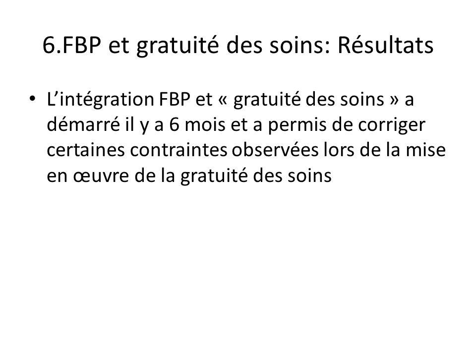 6.FBP et gratuité des soins: Résultats Lintégration FBP et « gratuité des soins » a démarré il y a 6 mois et a permis de corriger certaines contrainte