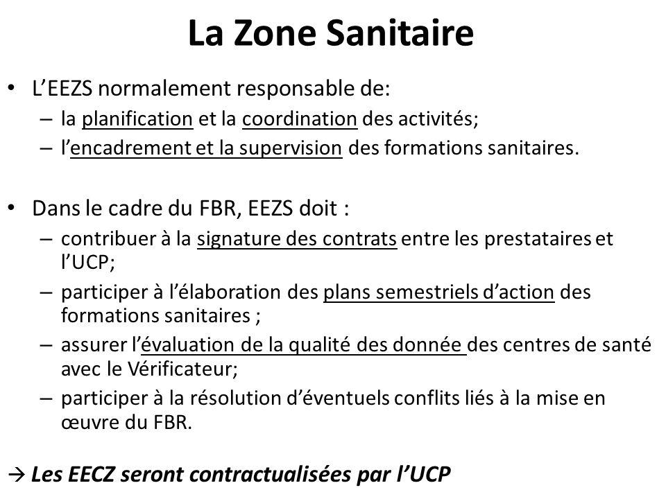 La Zone Sanitaire LEEZS normalement responsable de: – la planification et la coordination des activités; – lencadrement et la supervision des formatio