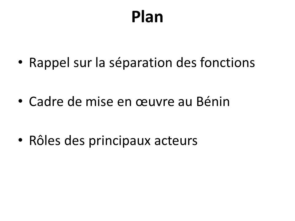 Plan Rappel sur la séparation des fonctions Cadre de mise en œuvre au Bénin Rôles des principaux acteurs