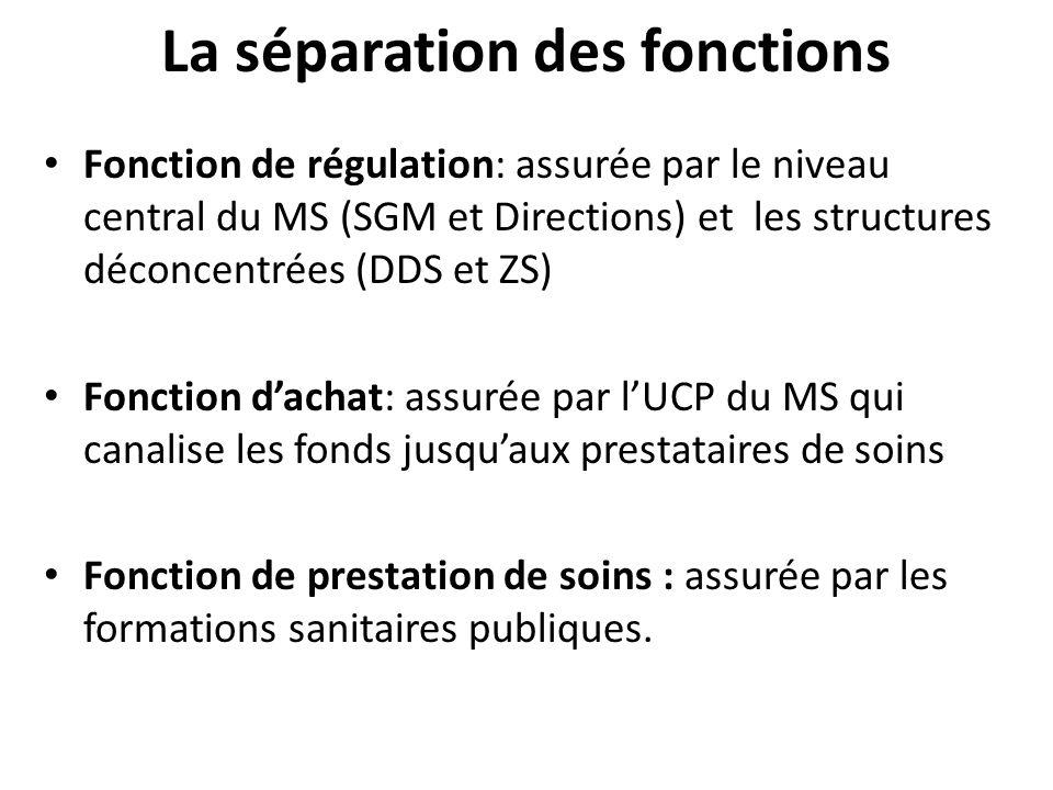 La séparation des fonctions Fonction de régulation: assurée par le niveau central du MS (SGM et Directions) et les structures déconcentrées (DDS et ZS