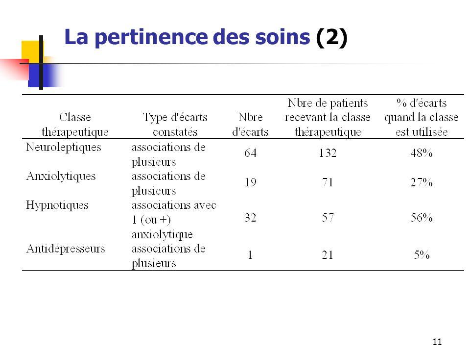 11 La pertinence des soins (2)