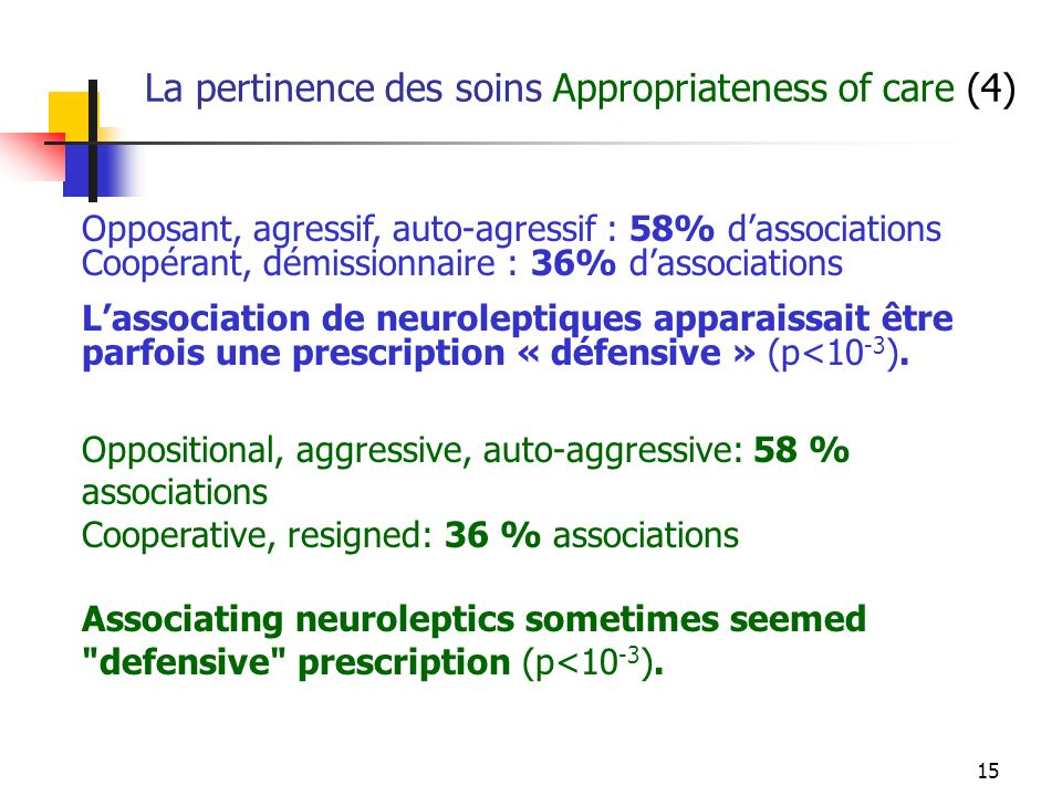 15 La pertinence des soins Appropriateness of care (4) Opposant, agressif, auto-agressif : 58% dassociations Coopérant, démissionnaire : 36% dassociat