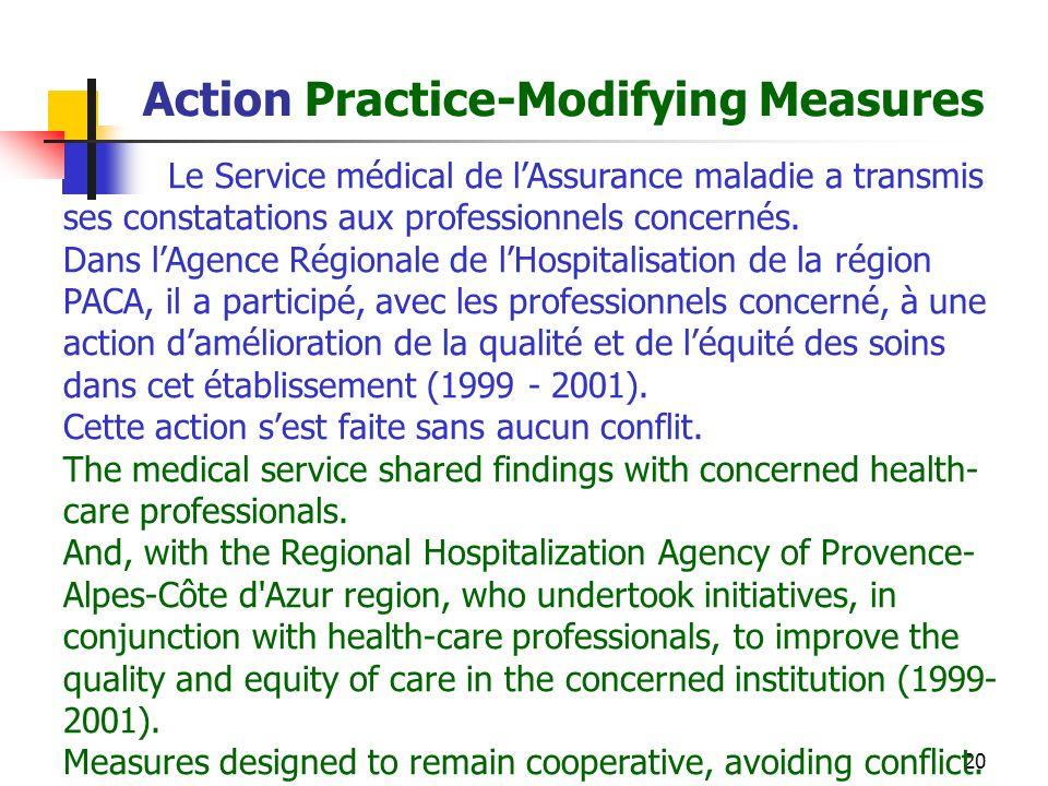 20 Le Service médical de lAssurance maladie a transmis ses constatations aux professionnels concernés.
