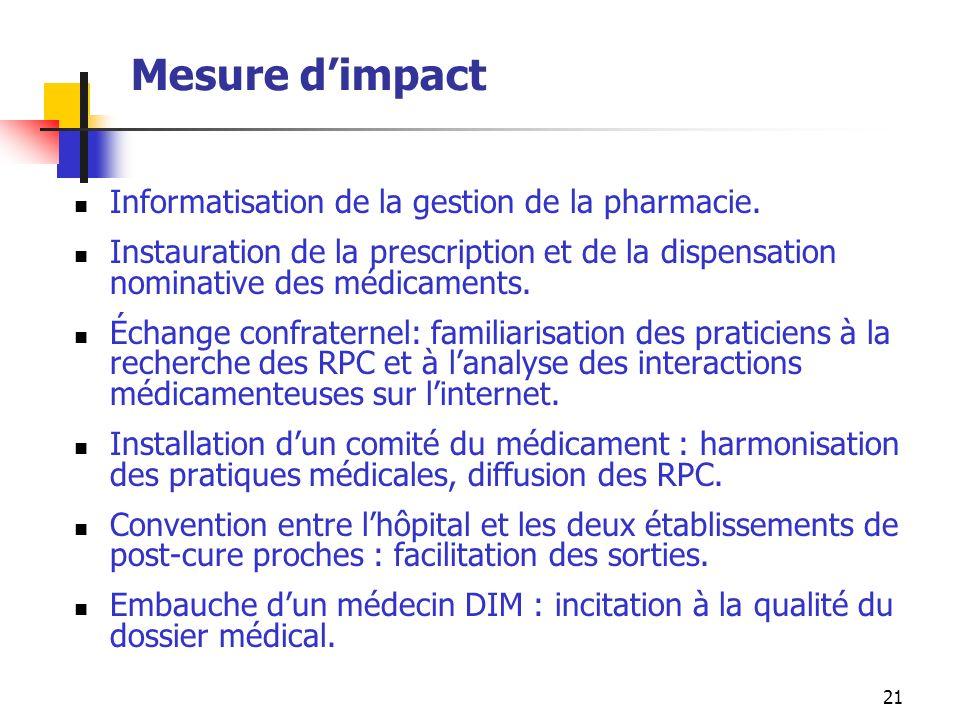 21 Mesure dimpact Informatisation de la gestion de la pharmacie.
