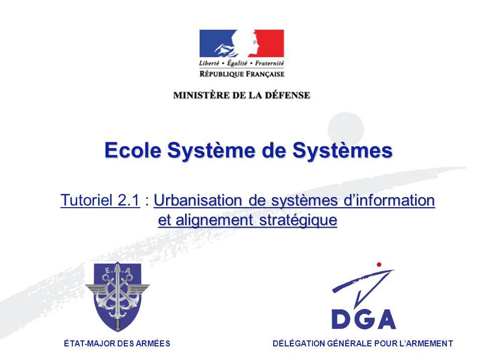 DÉLÉGATION GÉNÉRALE POUR LARMEMENTÉTAT-MAJOR DES ARMÉES Ecole Système de Systèmes Urbanisation de systèmes dinformation et alignement stratégique Tutoriel 2.1 : Urbanisation de systèmes dinformation et alignement stratégique