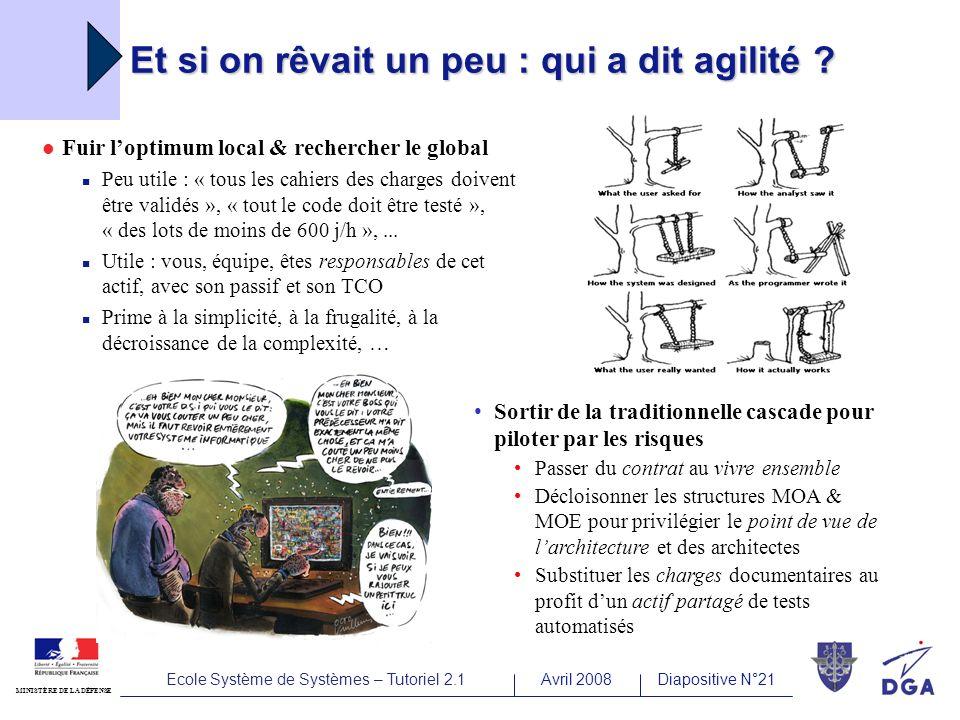 Ecole Système de Systèmes – Tutoriel 2.1Avril 2008Diapositive N°21 MINISTÈRE DE LA DÉFENSE Et si on rêvait un peu : qui a dit agilité .