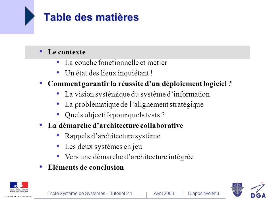 Ecole Système de Systèmes – Tutoriel 2.1Avril 2008Diapositive N°3 MINISTÈRE DE LA DÉFENSE Table des matières Le contexte La couche fonctionnelle et métier Un état des lieux inquiétant .