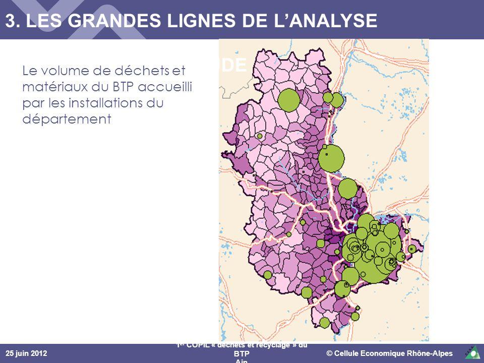25 juin 2012© Cellule Economique Rhône-Alpes 1 er COPIL « déchets et recyclage » du BTP Ain 1. OBJECTIFS DE LETUDE Le volume de déchets et matériaux d