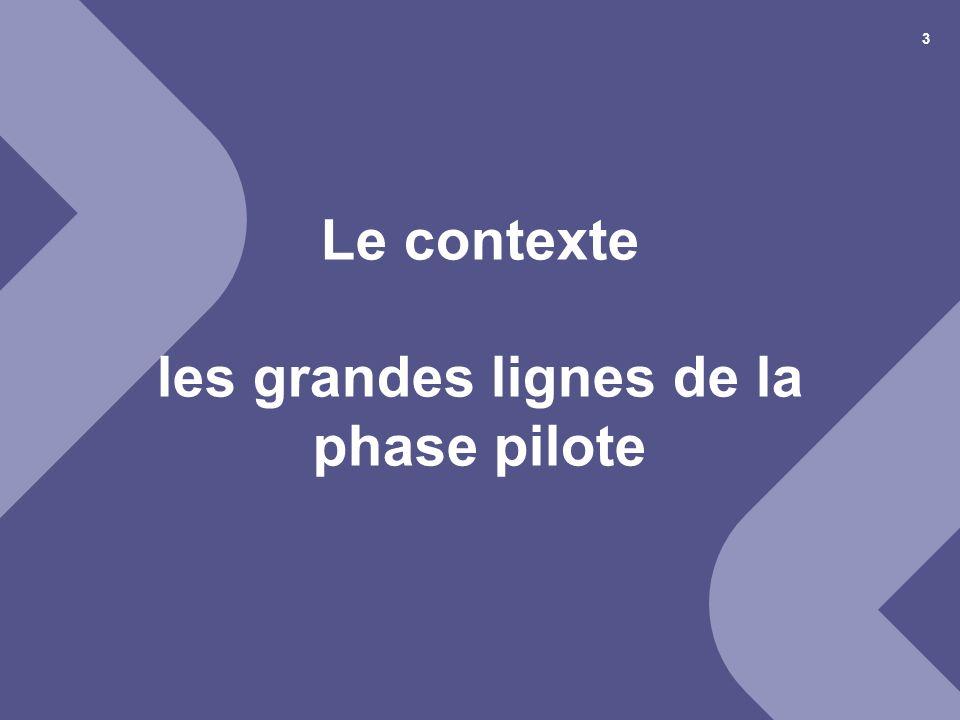 25 juin 2012© Cellule Economique Rhône-Alpes 1 er COPIL « déchets et recyclage » du BTP Ain 3 Le contexte les grandes lignes de la phase pilote