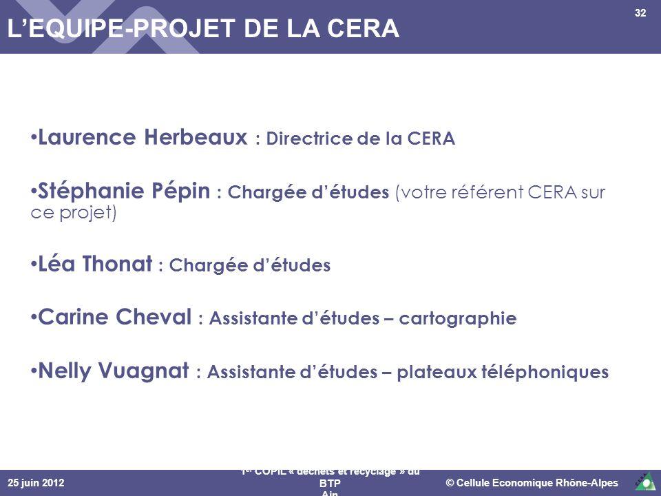 25 juin 2012© Cellule Economique Rhône-Alpes 1 er COPIL « déchets et recyclage » du BTP Ain LEQUIPE-PROJET DE LA CERA 32 Laurence Herbeaux : Directric