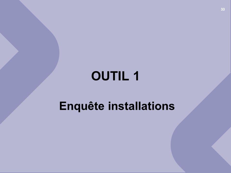 25 juin 2012© Cellule Economique Rhône-Alpes 1 er COPIL « déchets et recyclage » du BTP Ain 33 OUTIL 1 Enquête installations