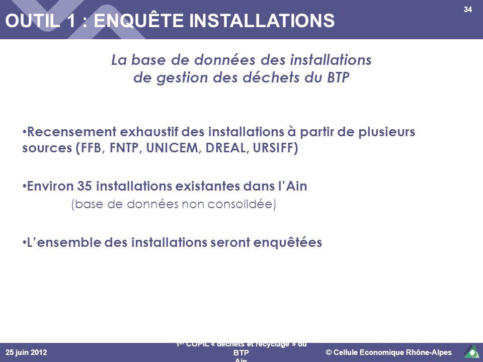 25 juin 2012© Cellule Economique Rhône-Alpes 1 er COPIL « déchets et recyclage » du BTP Ain 34 La base de données des installations de gestion des déc