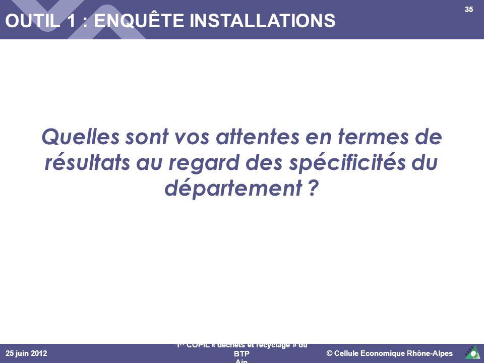 25 juin 2012© Cellule Economique Rhône-Alpes 1 er COPIL « déchets et recyclage » du BTP Ain 35 Quelles sont vos attentes en termes de résultats au reg