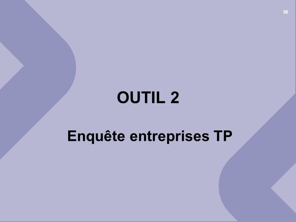 25 juin 2012© Cellule Economique Rhône-Alpes 1 er COPIL « déchets et recyclage » du BTP Ain 36 OUTIL 2 Enquête entreprises TP