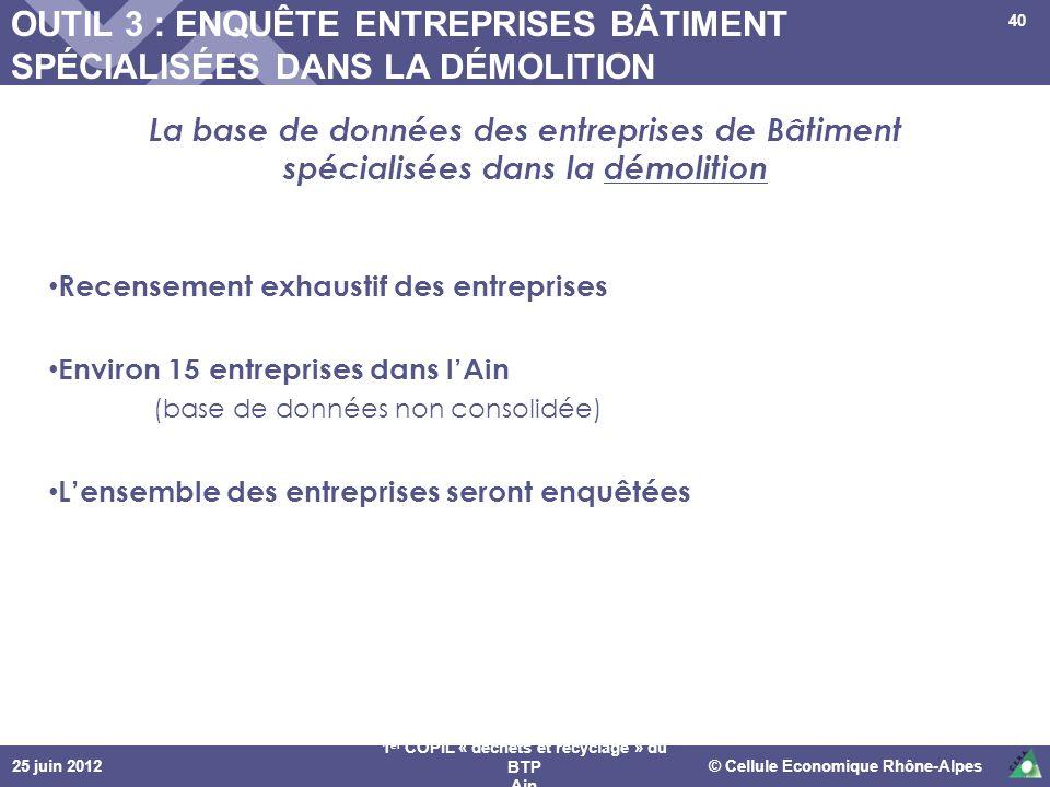 25 juin 2012© Cellule Economique Rhône-Alpes 1 er COPIL « déchets et recyclage » du BTP Ain 40 Recensement exhaustif des entreprises Environ 15 entrep