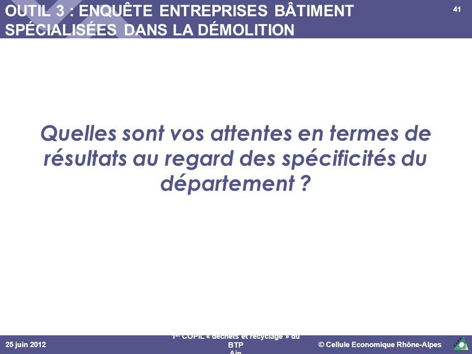 25 juin 2012© Cellule Economique Rhône-Alpes 1 er COPIL « déchets et recyclage » du BTP Ain 41 OUTIL 3 : ENQUÊTE ENTREPRISES BÂTIMENT SPÉCIALISÉES DAN