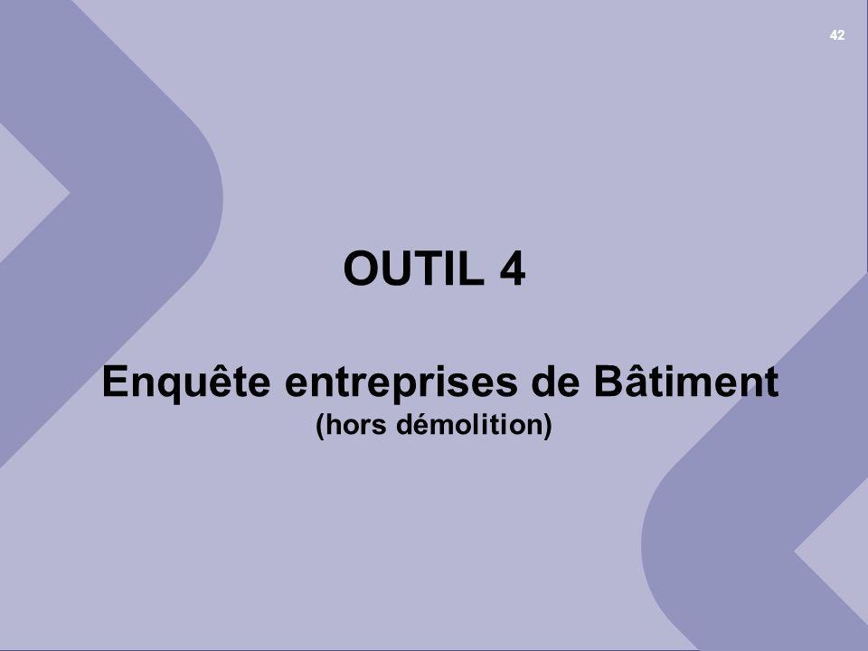 25 juin 2012© Cellule Economique Rhône-Alpes 1 er COPIL « déchets et recyclage » du BTP Ain 42 OUTIL 4 Enquête entreprises de Bâtiment (hors démolitio