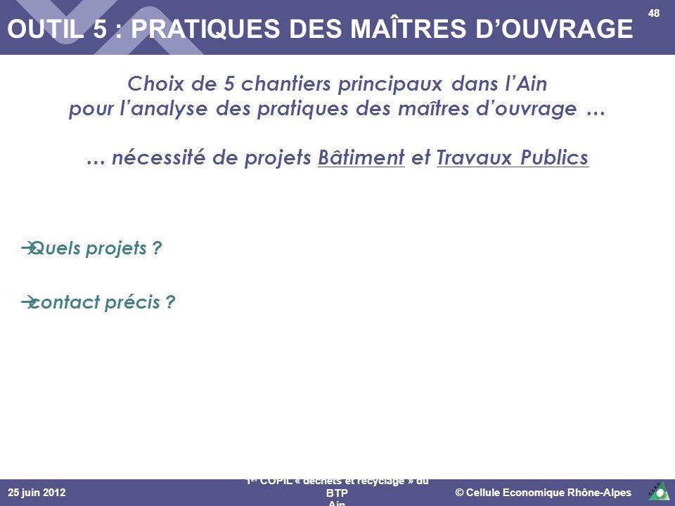 25 juin 2012© Cellule Economique Rhône-Alpes 1 er COPIL « déchets et recyclage » du BTP Ain 48 Choix de 5 chantiers principaux dans lAin pour lanalyse