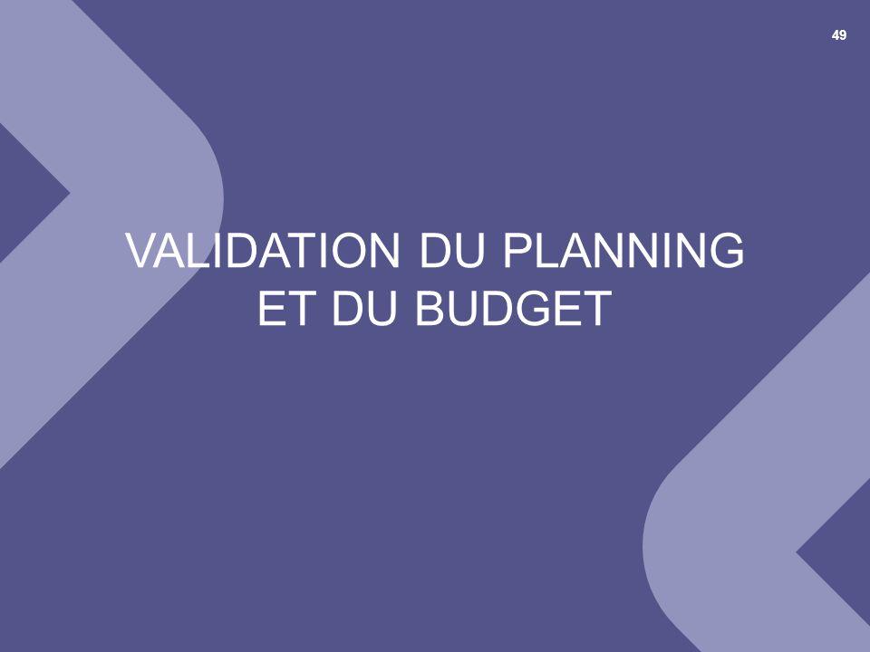 25 juin 2012© Cellule Economique Rhône-Alpes 1 er COPIL « déchets et recyclage » du BTP Ain 49 VALIDATION DU PLANNING ET DU BUDGET