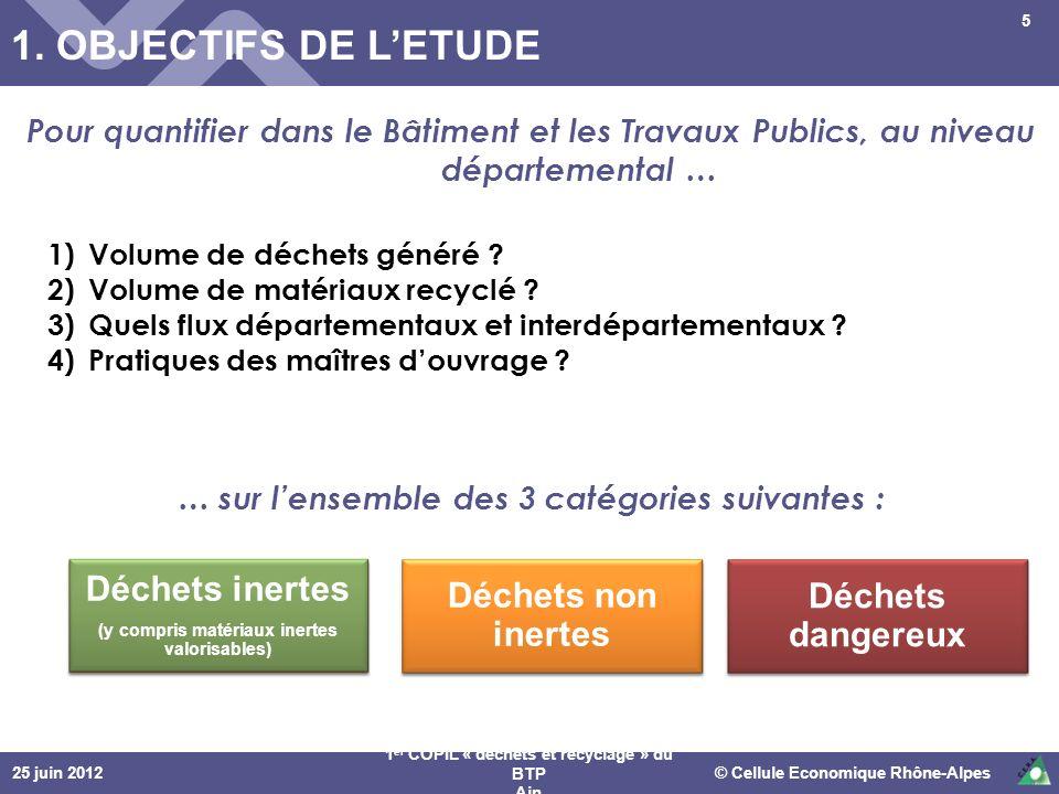 25 juin 2012© Cellule Economique Rhône-Alpes 1 er COPIL « déchets et recyclage » du BTP Ain 1. OBJECTIFS DE LETUDE 5 1)Volume de déchets généré ? 2)Vo