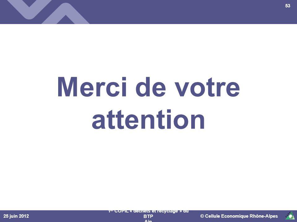 25 juin 2012© Cellule Economique Rhône-Alpes 1 er COPIL « déchets et recyclage » du BTP Ain 53 Merci de votre attention