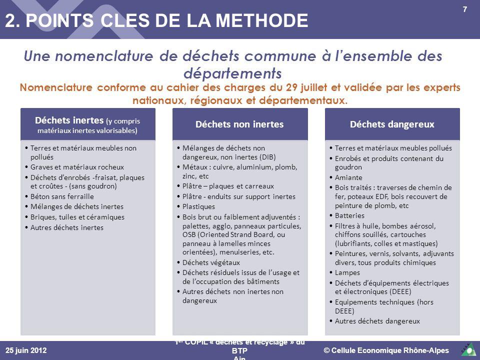 25 juin 2012© Cellule Economique Rhône-Alpes 1 er COPIL « déchets et recyclage » du BTP Ain 2. POINTS CLES DE LA METHODE Une nomenclature de déchets c