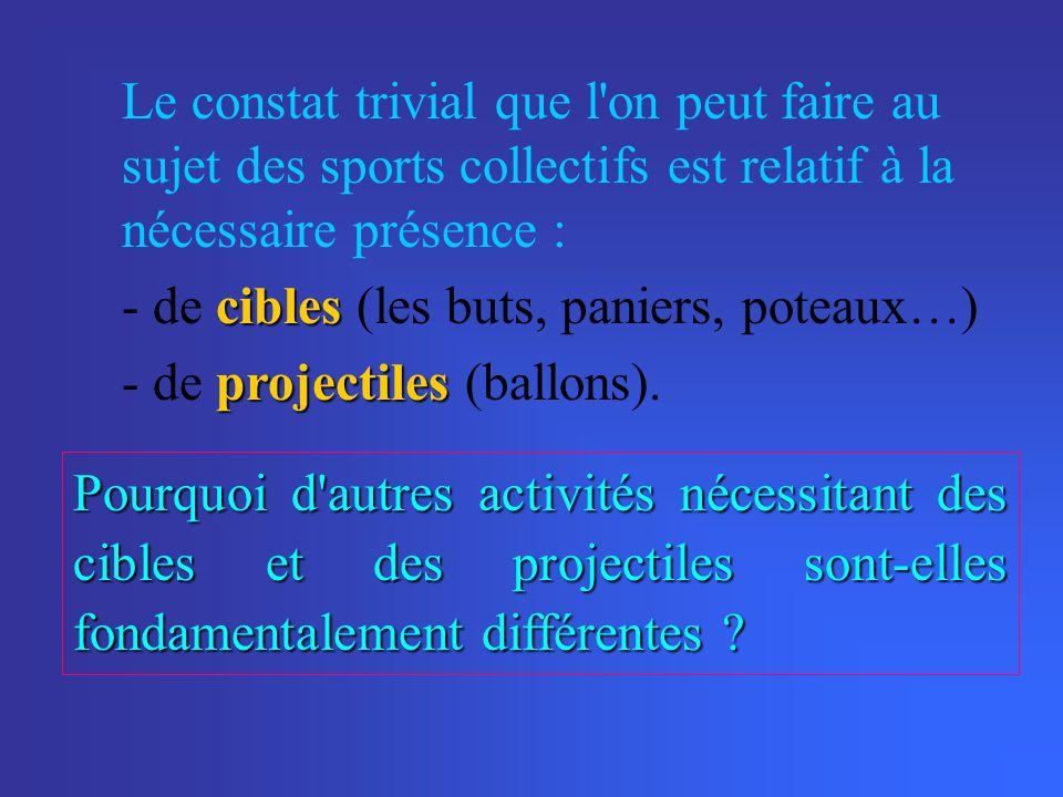 Le constat trivial que l on peut faire au sujet des sports collectifs est relatif à la nécessaire présence : cibles - de cibles (les buts, paniers, poteaux…) projectiles - de projectiles (ballons).