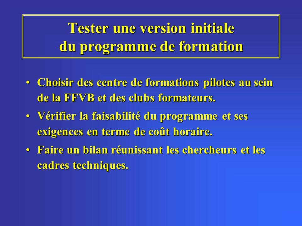 Tester une version initiale du programme de formation Choisir des centre de formations pilotes au sein de la FFVB et des clubs formateurs.Choisir des centre de formations pilotes au sein de la FFVB et des clubs formateurs.