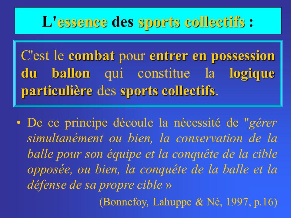 essence sports collectifs L'essence des sports collectifs : De ce principe découle la nécessité de