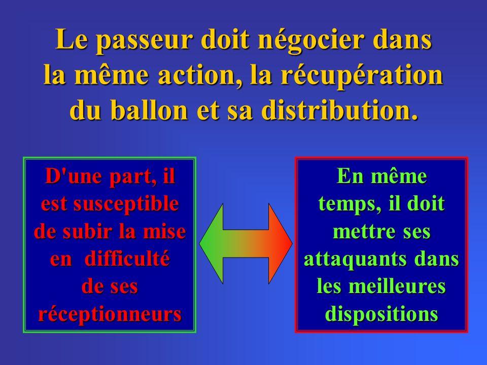 Le passeur doit négocier dans la même action, la récupération du ballon et sa distribution. D'une part, il est susceptible de subir la mise en difficu