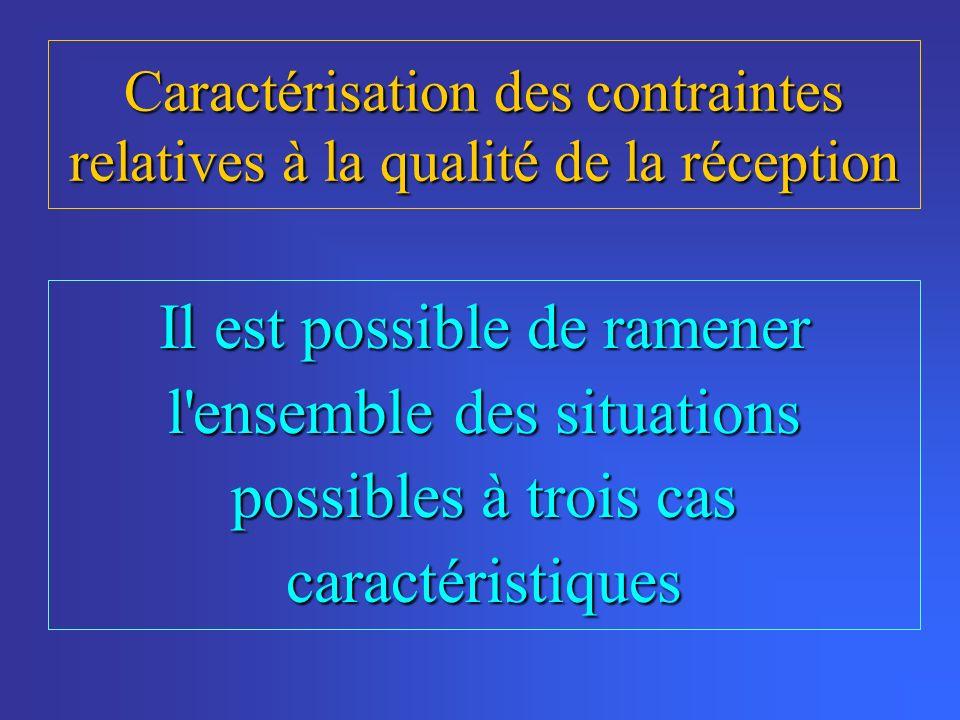 Caractérisation des contraintes relatives à la qualité de la réception Il est possible de ramener l ensemble des situations possibles à trois cas caractéristiques