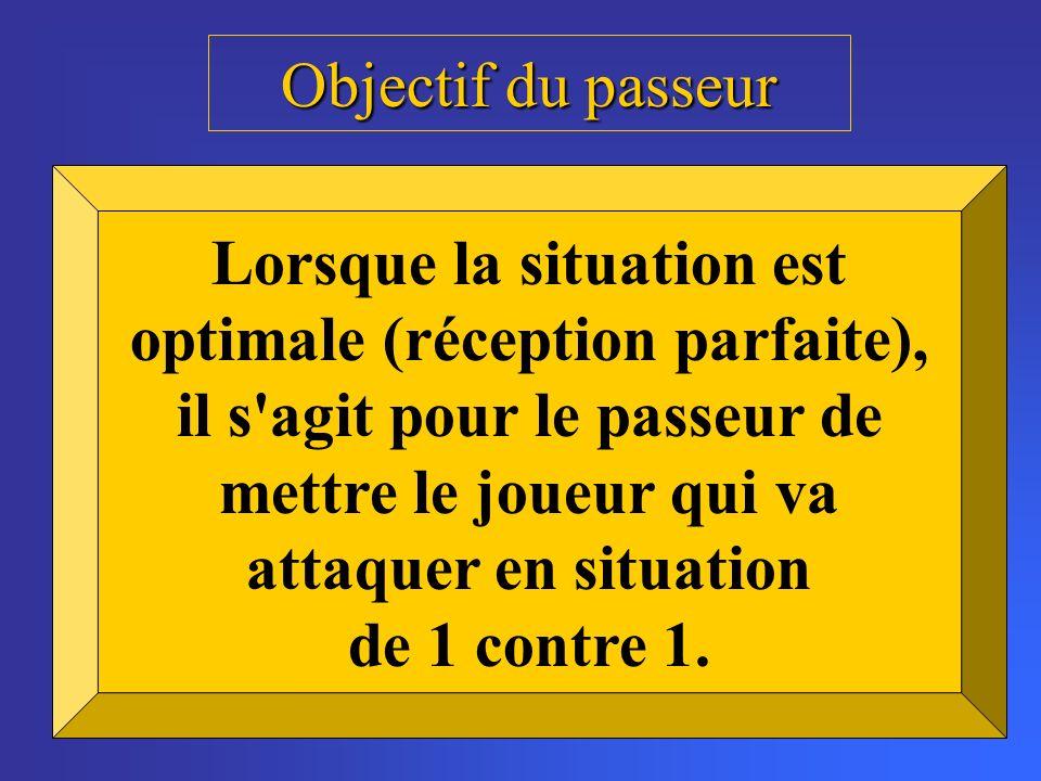 Objectif du passeur Lorsque la situation est optimale (réception parfaite), il s'agit pour le passeur de mettre le joueur qui va attaquer en situation