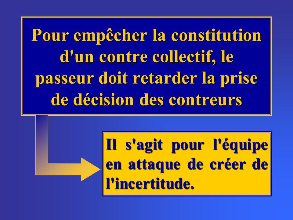 Pour empêcher la constitution d'un contre collectif, le passeur doit retarder la prise de décision des contreurs Il s'agit pour l'équipe en attaque de
