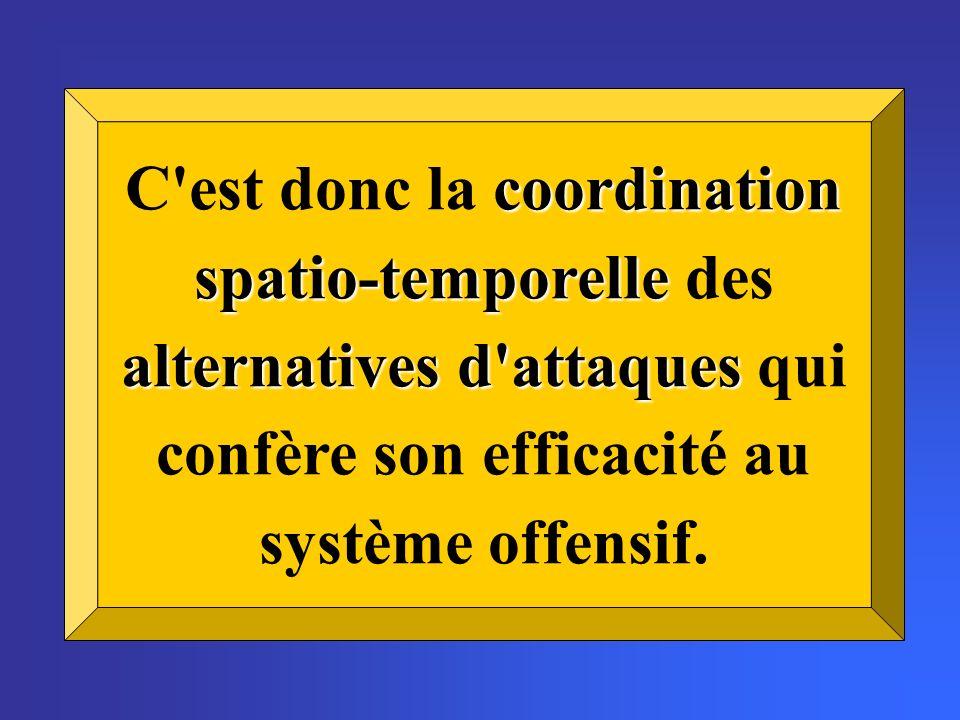coordination spatio-temporelle alternatives d attaques C est donc la coordination spatio-temporelle des alternatives d attaques qui confère son efficacité au système offensif.