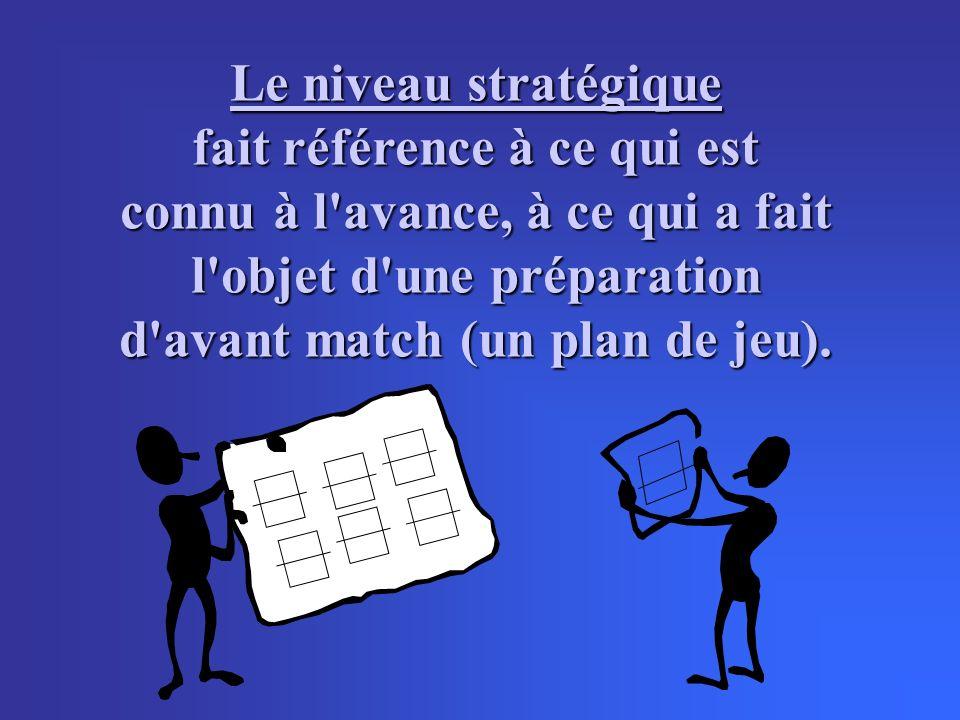 Le niveau stratégique fait référence à ce qui est connu à l'avance, à ce qui a fait l'objet d'une préparation d'avant match (un plan de jeu).