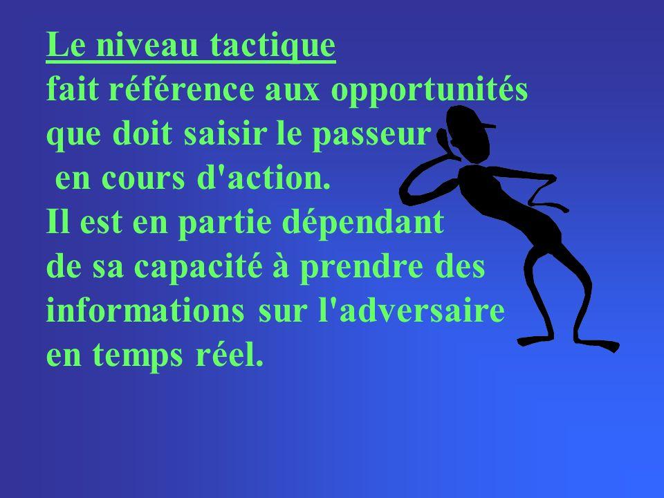 Le niveau tactique fait référence aux opportunités que doit saisir le passeur en cours d'action. Il est en partie dépendant de sa capacité à prendre d