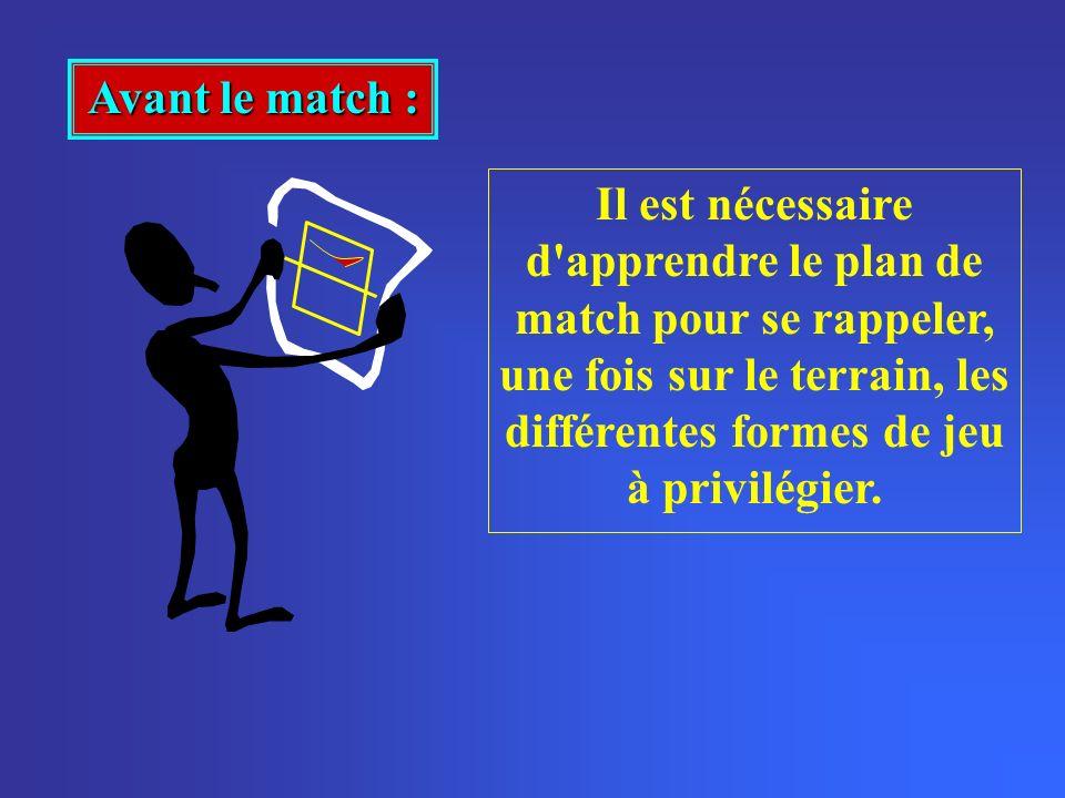 Avant le match : Il est nécessaire d apprendre le plan de match pour se rappeler, une fois sur le terrain, les différentes formes de jeu à privilégier.