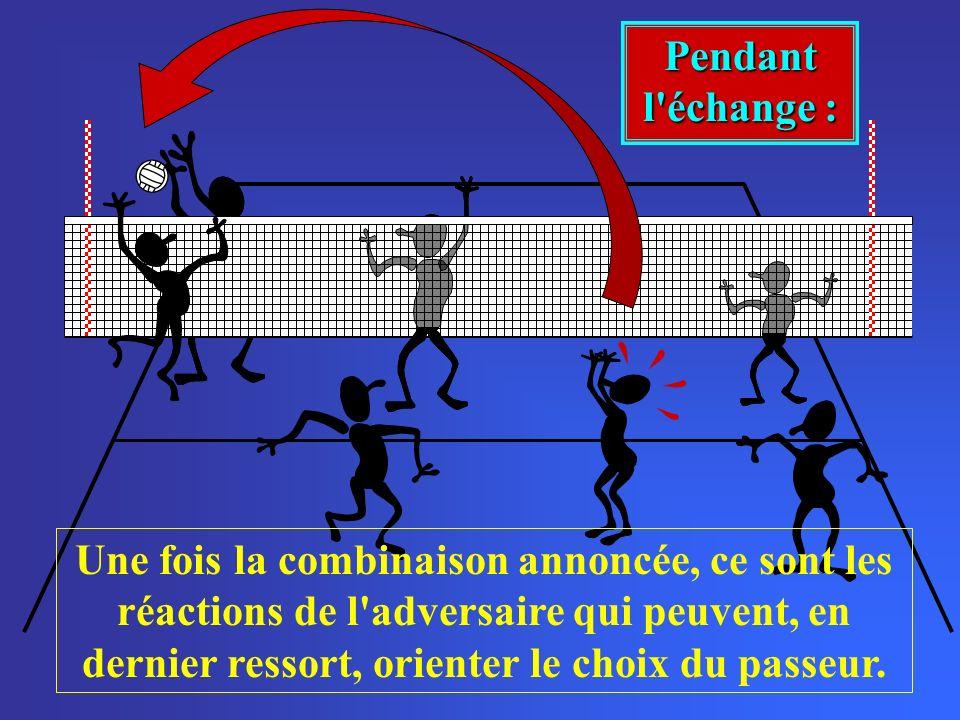 Pendant l échange : Une fois la combinaison annoncée, ce sont les réactions de l adversaire qui peuvent, en dernier ressort, orienter le choix du passeur.